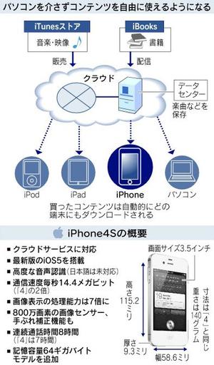 Iphone111006