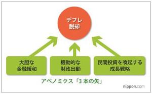 Nipponcom