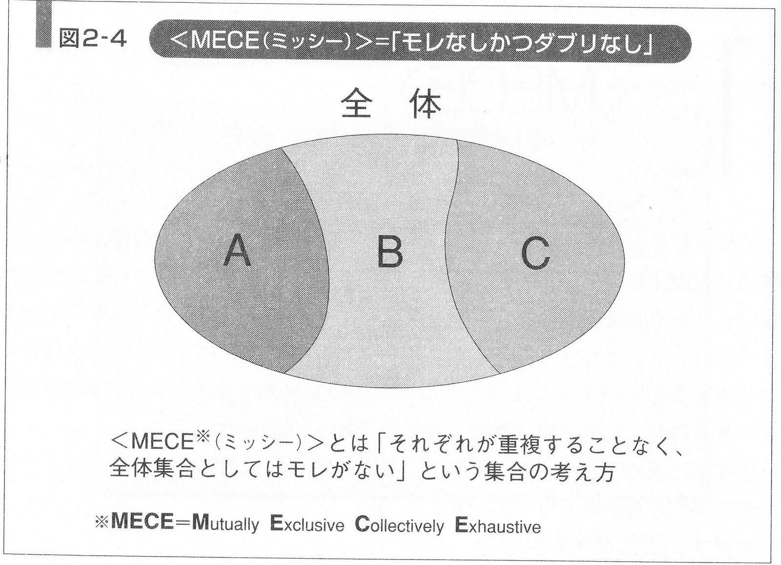 Mece_2